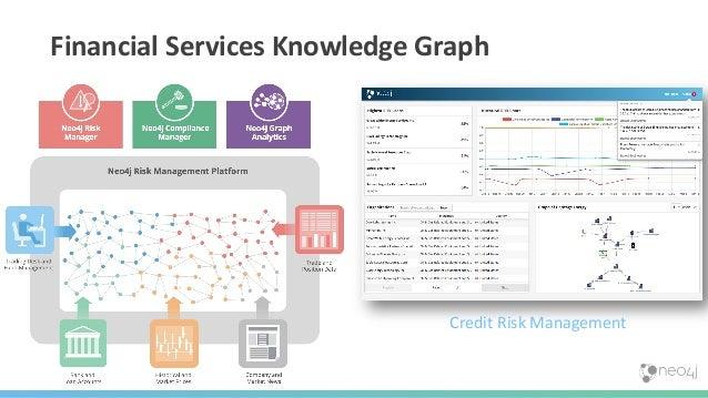 6 Financial Services Knowledge Graph Credit Risk Management