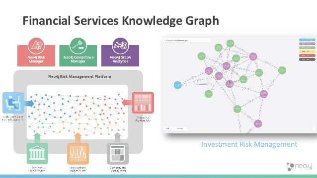 7 Financial Services Knowledge Graph Investment Risk Management