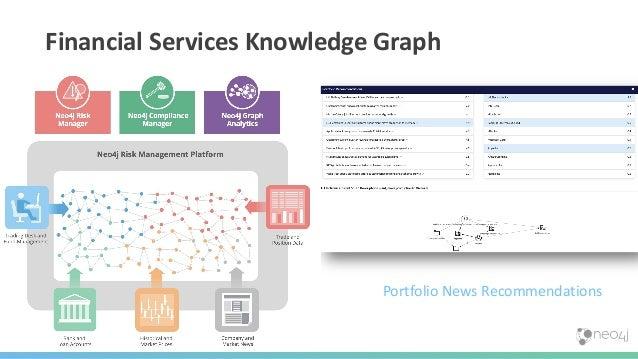 8 Financial Services Knowledge Graph Portfolio News Recommendations