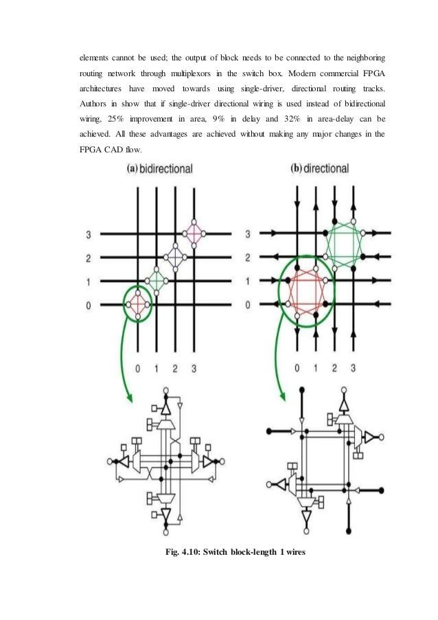design of fpga based traffic light controller system for single driver wiring tristate 28 elements