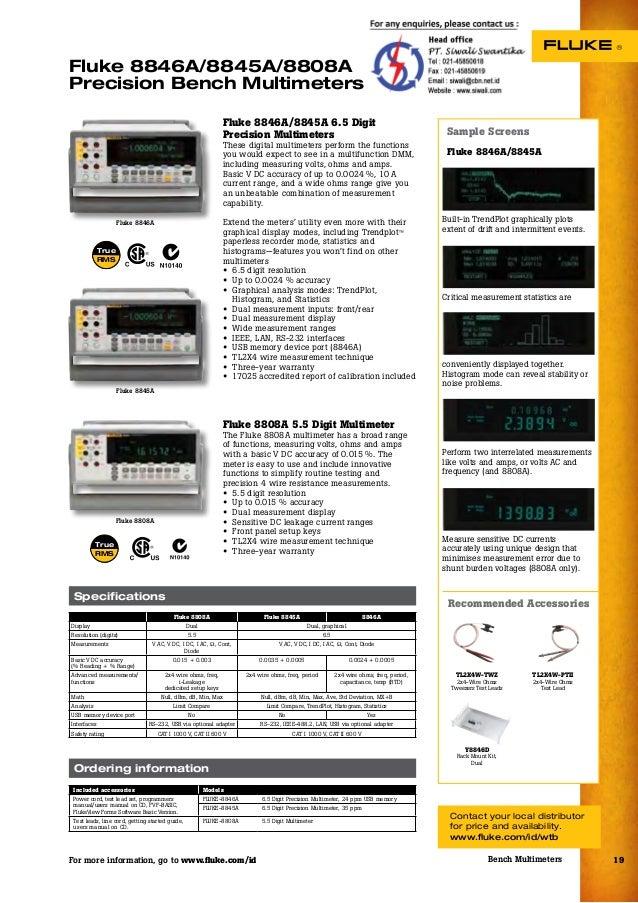 Fluke 95 scopemeter User Manual
