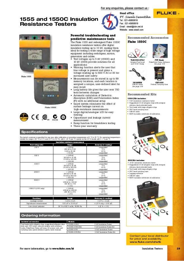 katalog Fluke-test-tools-Siwali Swantika