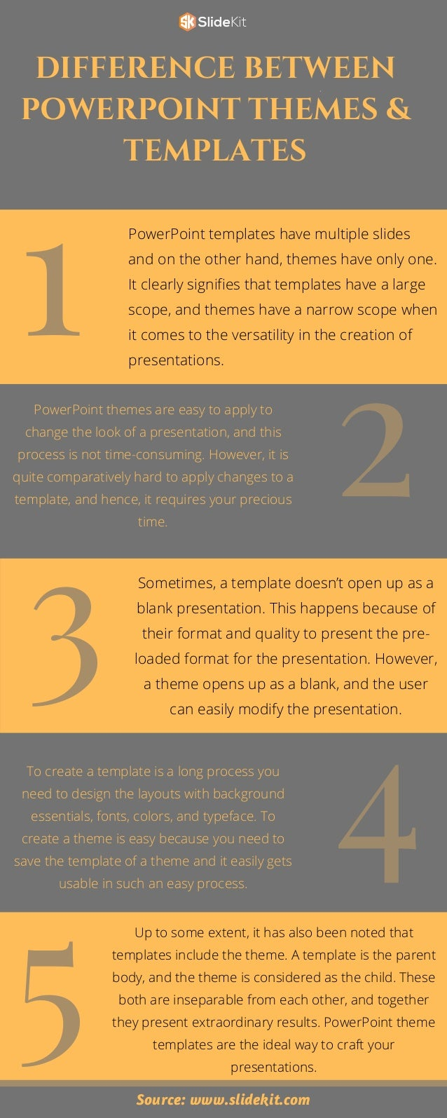 Main Difference Between Powerpoint Themes Templates