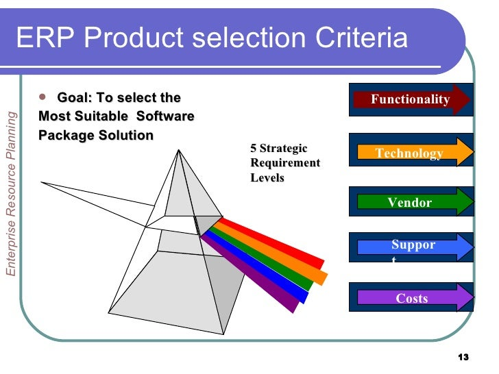 erp selection criteria In the midst of purchasing an erp system, there are multiple decision points and numerous factors where to begin what are the primary selection criteria that you and your team need to know before you start.