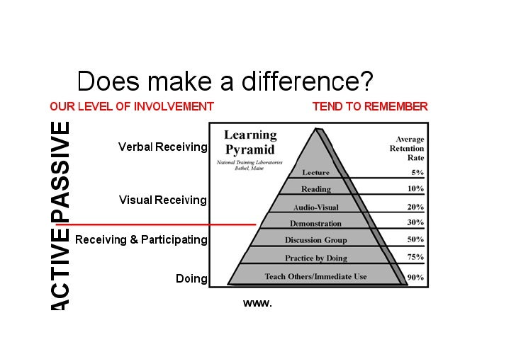Maine Triangle   Active And Passive Learning