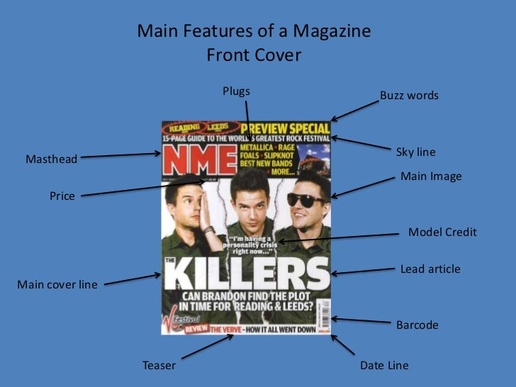 Main Features of a Magazine Front Cover<br />Plugs<br />Buzz words<br />Sky line<br />Masthead<br />Main Image<br />Price<...