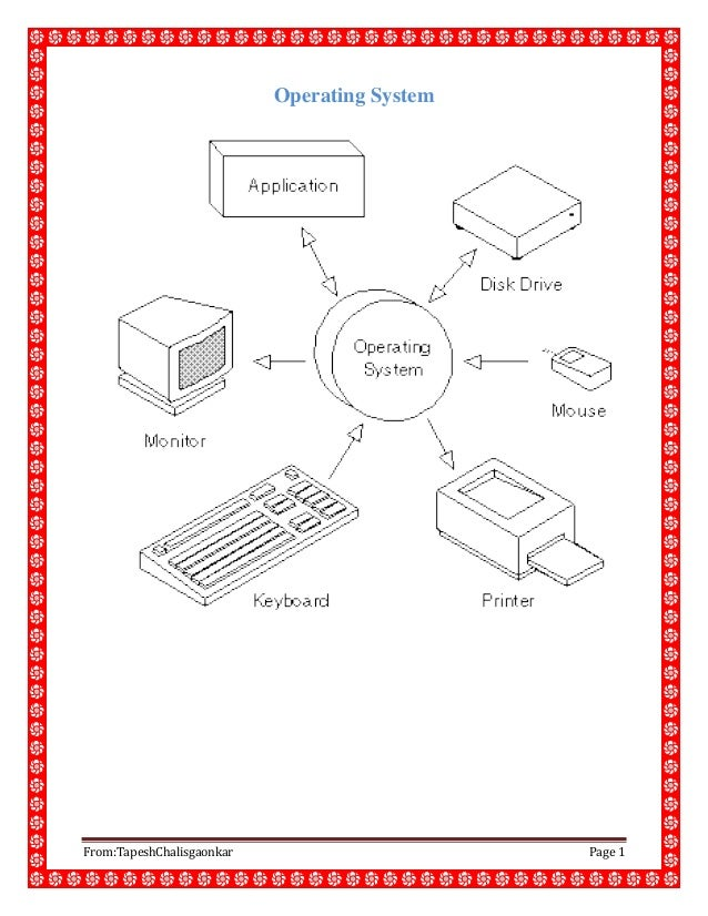From:TapeshChalisgaonkar Page 1 Operating System