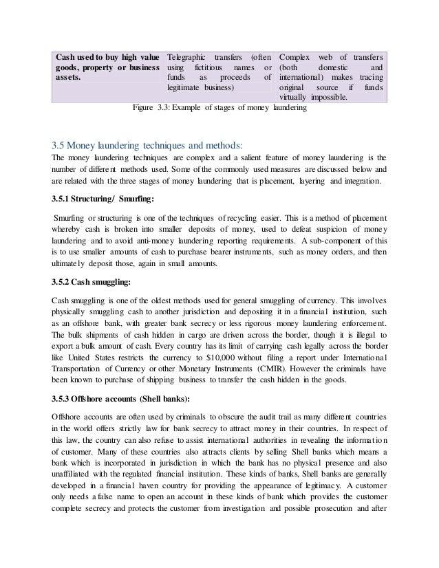 Dissertation anti money laundering  St Clements University Group