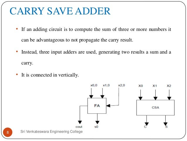 4 bit carry save adder verilog code