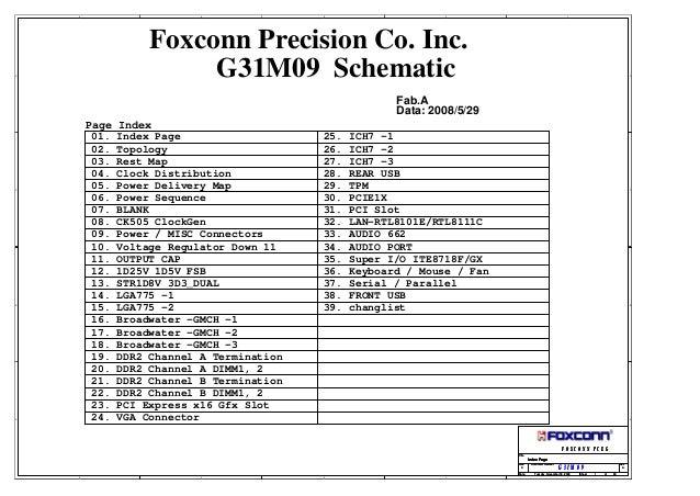 Foxconn R20-G1/G3 Driver (2019)