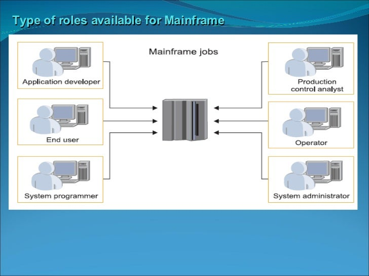 Mainframe description
