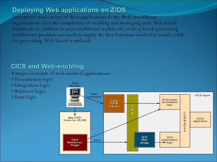 19 - Mainframe Architect Sample Resume