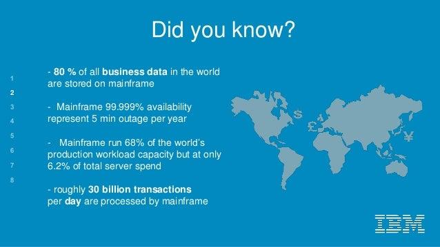 IBM Brno Mainframe technology