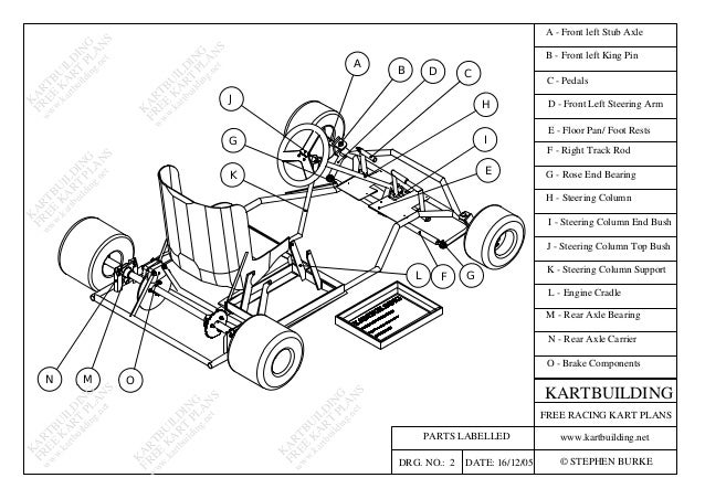 Main Kart Complete 02 Labelled Overview
