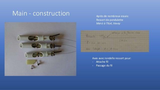 Main - construction Après de nombreux essais: Ressort de pendulette Merci à Titzé, Vevey Axes avec rondelle ressort pour: ...
