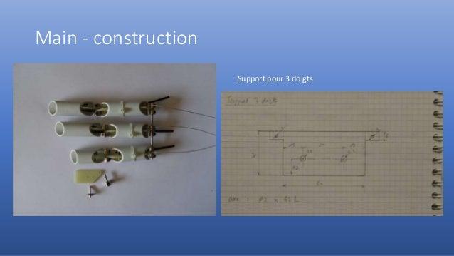Main - construction Support pour 3 doigts