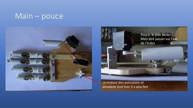 Main – pouce Pouce: le plus facile! Mais doit passer sur l'axe de l'index Le moteur des auriculaire et annulaire doit tire...