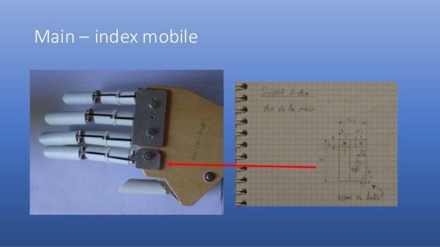 Main – index mobile
