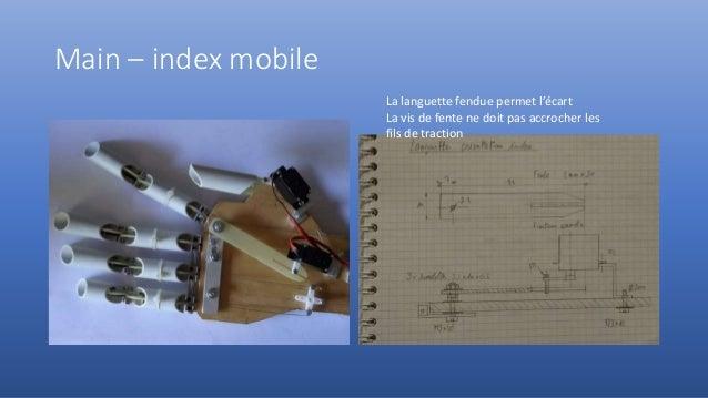 Main – index mobile La languette fendue permet l'écart La vis de fente ne doit pas accrocher les fils de traction