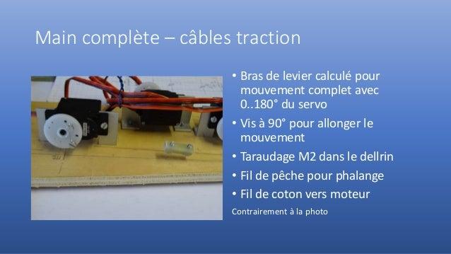 Main complète – câbles traction • Bras de levier calculé pour mouvement complet avec 0..180° du servo • Vis à 90° pour all...