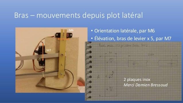 Bras – mouvements depuis plot latéral • Orientation latérale, par M6 • Élévation, bras de levier x 5, par M7 M6 M7 2 plaqu...