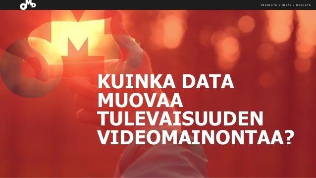 I N S I G H T S • I D E A S • R E S U L T S KUINKA DATA MUOVAA TULEVAISUUDEN VIDEOMAINONTAA?