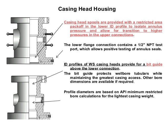 Wellhead equipment Introduction Based on API 6a & NACE
