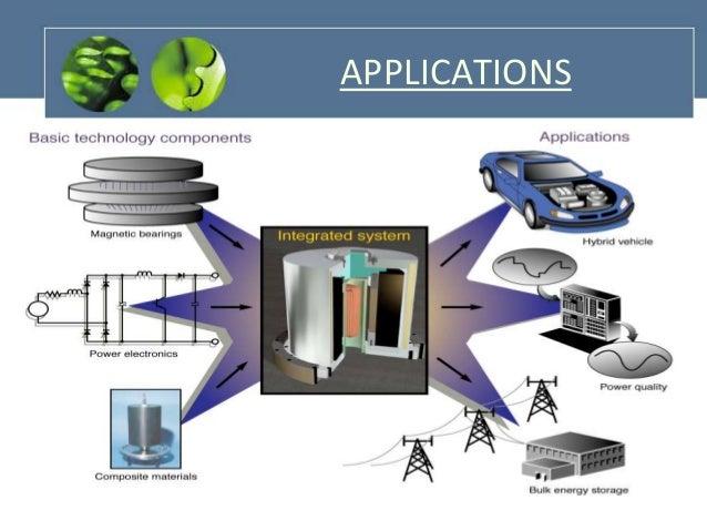 Flywheel Energy Storage Systeems