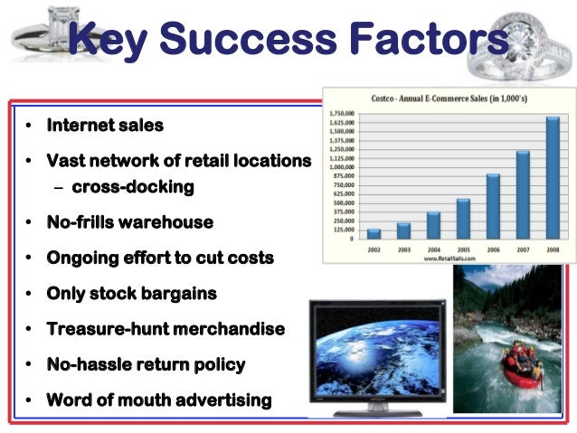 costco marketing plan essay Segmentation and target market segmentation and target market xxxxxxx mkt/571 - marketing november 22, 2014 xxxxxxxxx segmentation and target market in business marketing, market segmentation and targeting specific markets aids organizations by reducing the risks involved in decisions of how, where, when, and with whom the brand, product, or service will be advertised, directed, or promoted to.