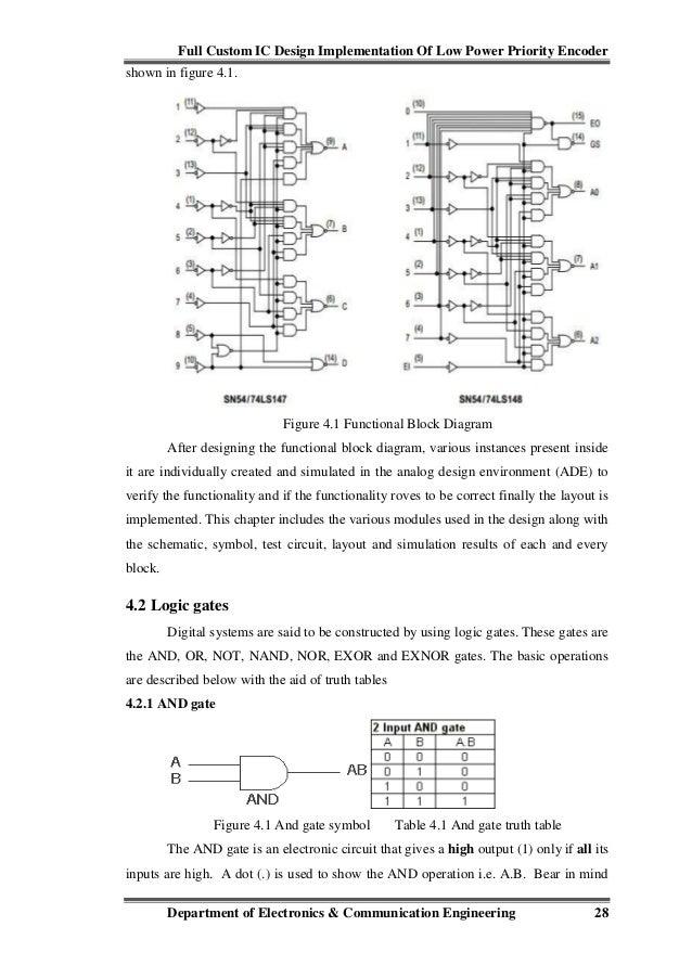 4 To 2 Priority Encoder Circuit Diagram   Full Custom Ic Design Implementation Of Priority Encoder