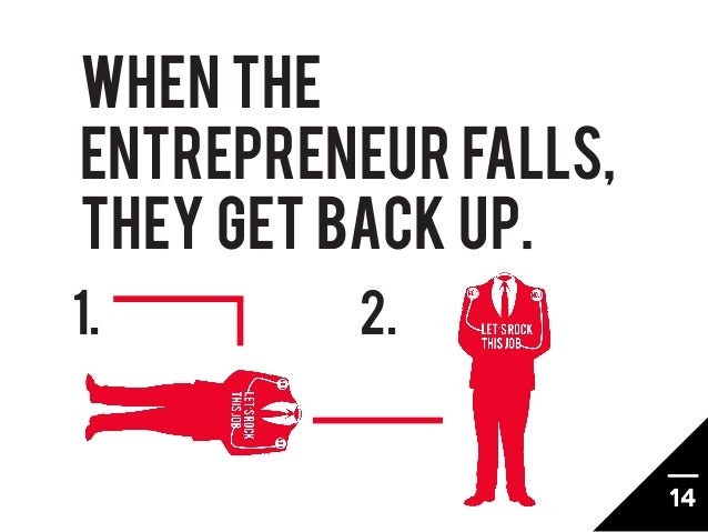 When theentrepreneur falls,they get back up.1.       2.                      14