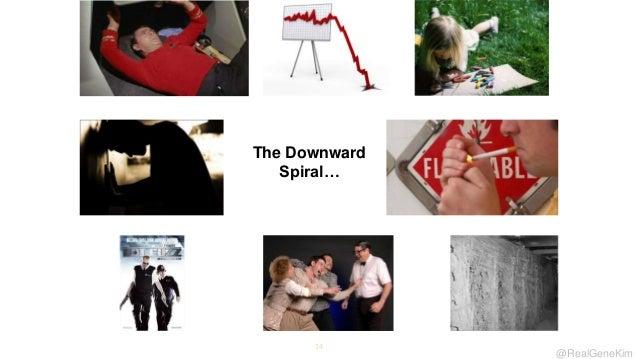 The Downward Spiral…  14  @RealGeneKim