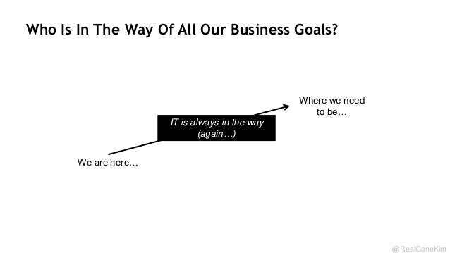 Who Is In The Way Of All Our Business Goals?  Where we need to be… IT is always in the way (again…) We are here…  @RealGen...