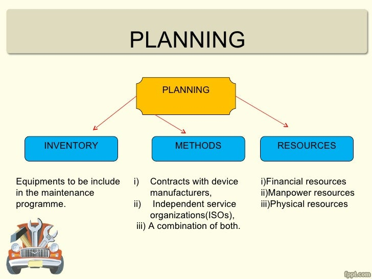 PLANNING                                  PLANNING      INVENTORY                      METHODS                 RESOURCESEq...