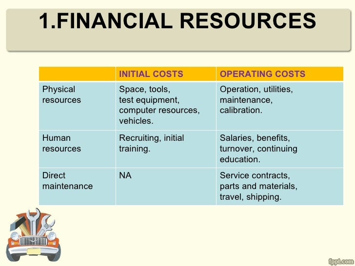 1.FINANCIAL RESOURCES              INITIAL COSTS         OPERATING COSTSPhysical      Space, tools,         Operation, uti...