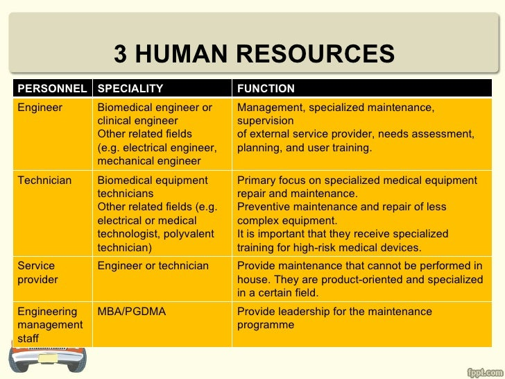3 HUMAN RESOURCESPERSONNEL SPECIALITY                       FUNCTIONEngineer      Biomedical engineer or       Management,...