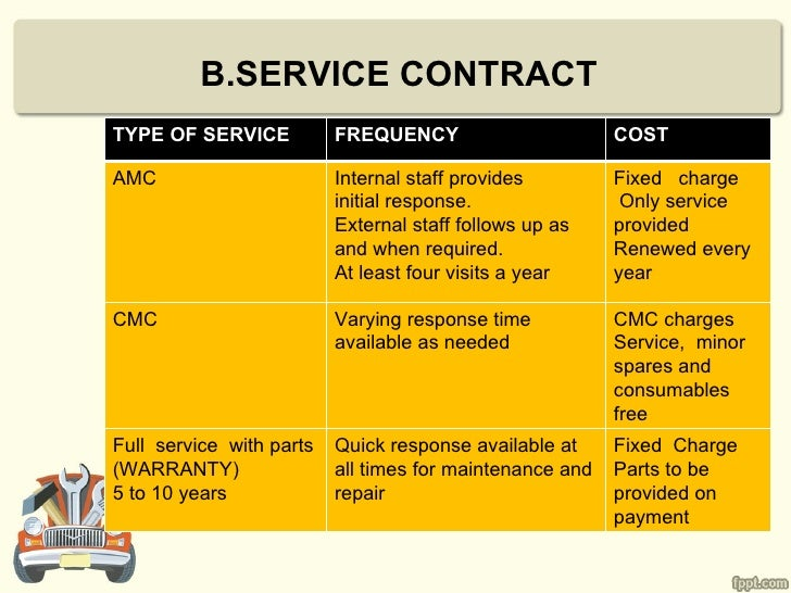 B.SERVICE CONTRACTTYPE OF SERVICE           FREQUENCY                       COSTAMC                       Internal staff p...