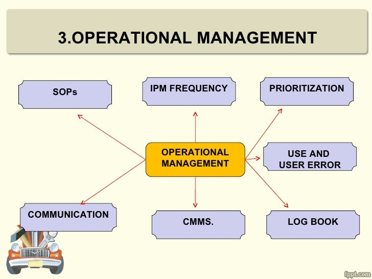 3.OPERATIONAL MANAGEMENT   SOPs         IPM FREQUENCY   PRIORITIZATION                 OPERATIONAL      USE AND           ...