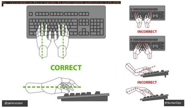 @petersouter #HumanOps http://www.versatables.com/discover/ergonomics/the-equation/ergonomic-equation-part-one-neutral-pos...