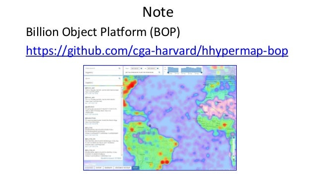 Maintaining spatial data infrastructures (SDIs) using distributed task queues Slide 3