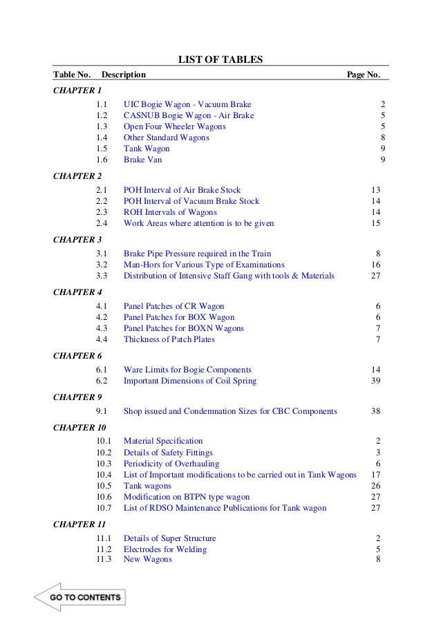 Maintenace manual for wagons