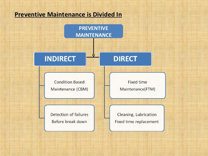 thesis maintenance A study of the role of preventive maintenance in optimal utilization of equipment resources in the all india institute of medical sciences hospital thesis submitted to the faculty of the all india institute of medical sciences, new delhi, in.