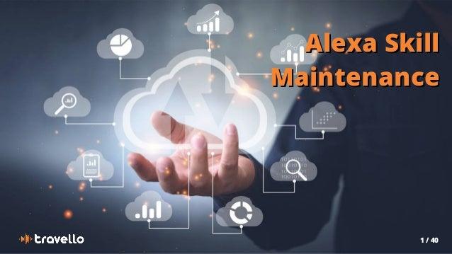 1 / 40 Alexa SkillAlexa Skill MaintenanceMaintenance