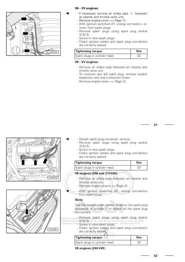 maintenance audi 100 rh slideshare net 2000 Audi A6 Spark Plugs Audi A6 Spark Plug Replacement