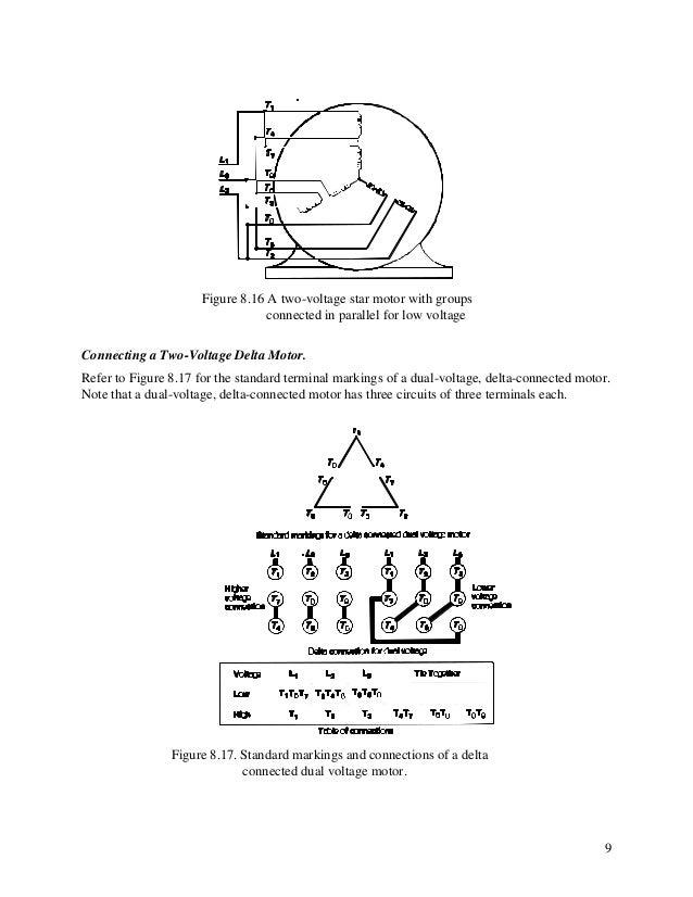 Maintenance of electric motors