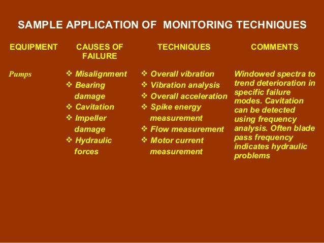 Maintenance Strategy Amp Cbm Basic Introduction