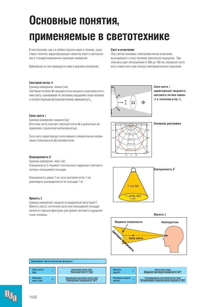 Основные понятия, применяемые в светотехнике Slide 3