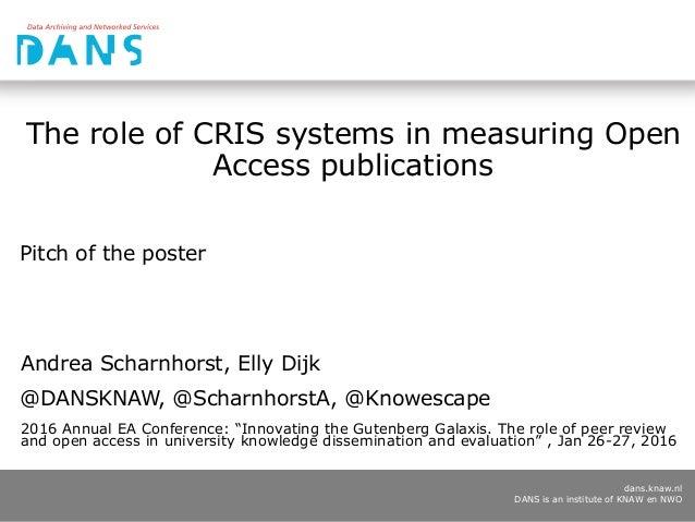 dans.knaw.nl DANS is an institute of KNAW en NWO The role of CRIS systems in measuring Open Access publications Pitch of t...