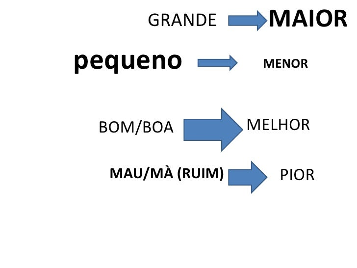GRANDE        MAIORpequeno            MENOR BOM/BOA          MELHOR  MAU/MÀ (RUIM)      PIOR