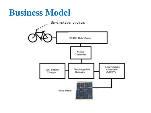 E Bike Block Diagram - Fav Wiring Diagram